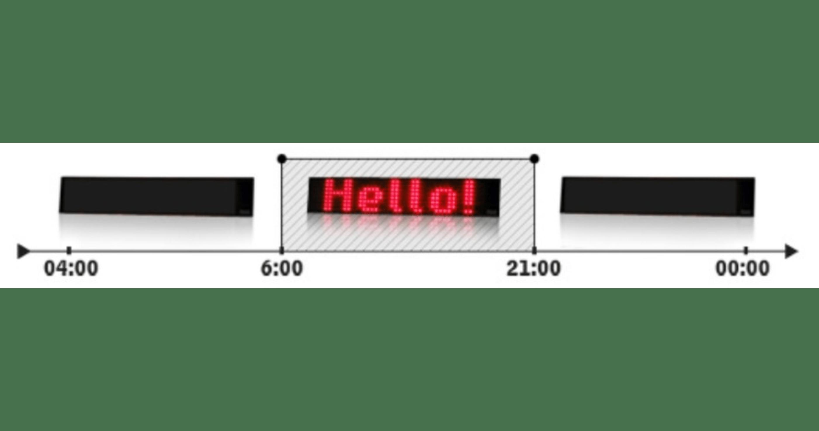 Automatické zapnutie | vypnutie