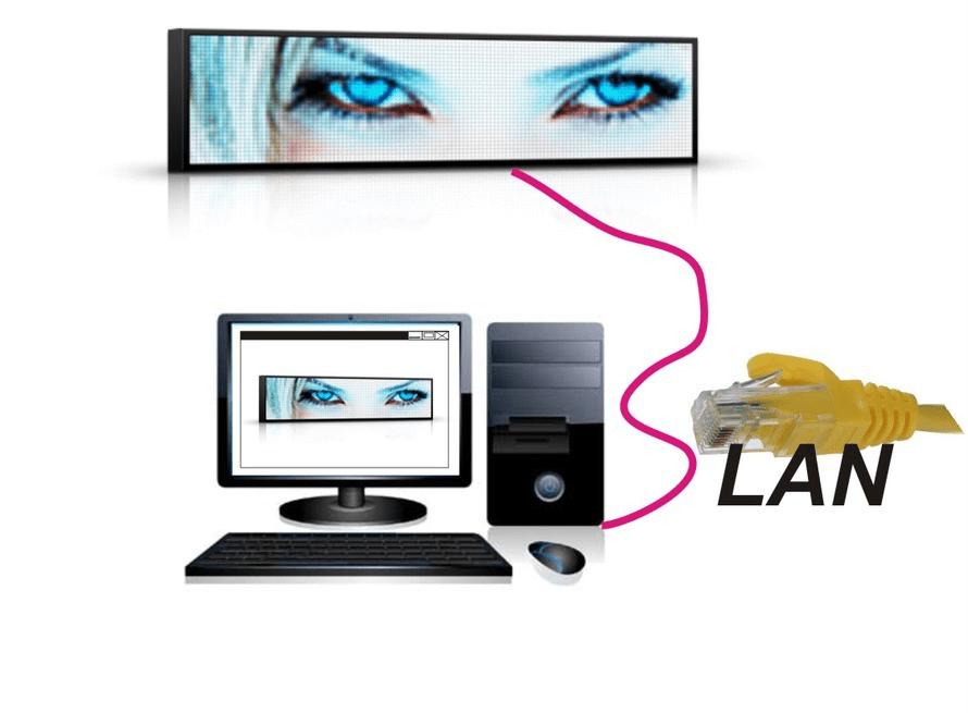 Ovládanie cez počítač | LAN